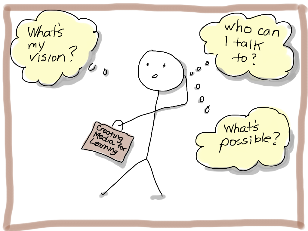 Cartoon image of a person and thought bubbles with questions.